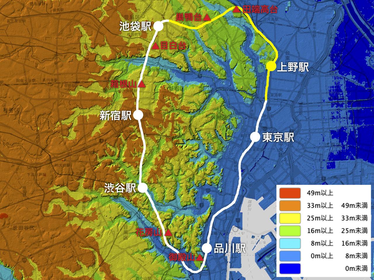 山手線地形図と走破状況