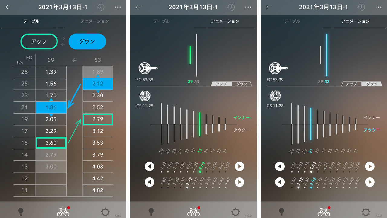 E-TUBE アプリ シンクロシフト設定